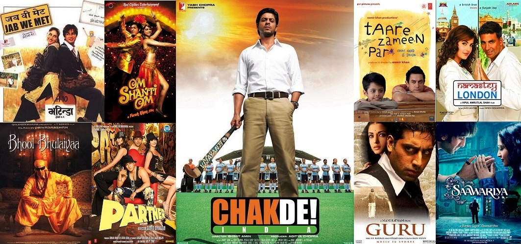 Complete List Of 2007 Bollywood Movies | All Hindi Films Released In 2007