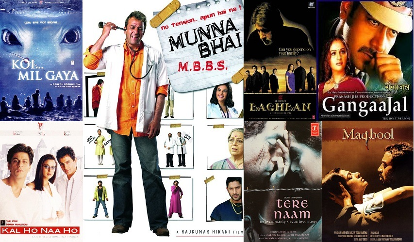 Superhit Bollywood Movies 2003, Complete List Of 2003 Hindi Films